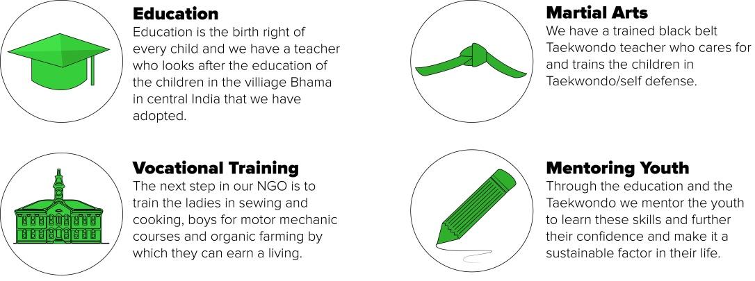 ChildrenEmpower Infograph